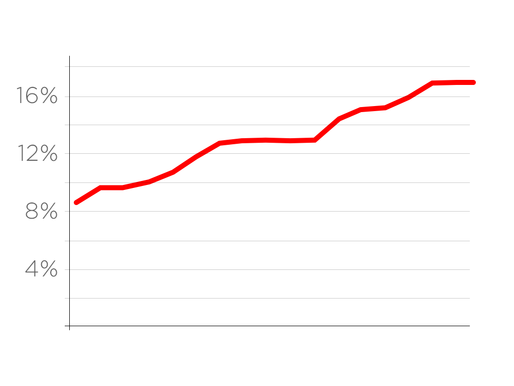 cost graph.png