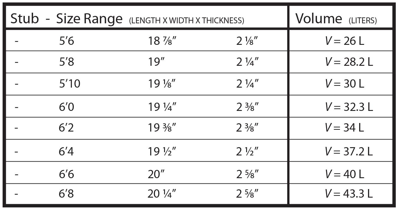Stub-Volume-Sheet.png