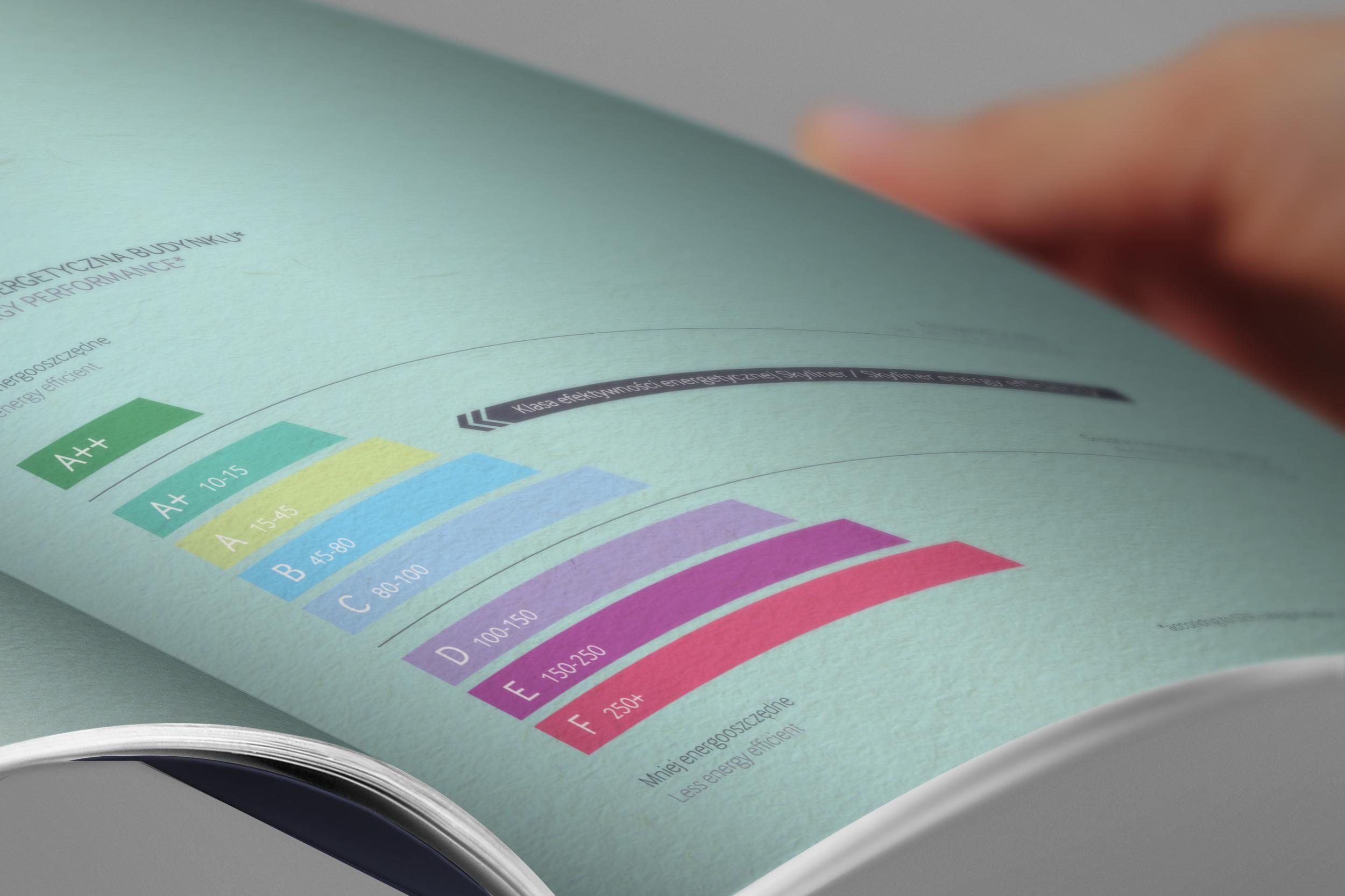 2015 Karimpol Skyliner brochure 7.jpg