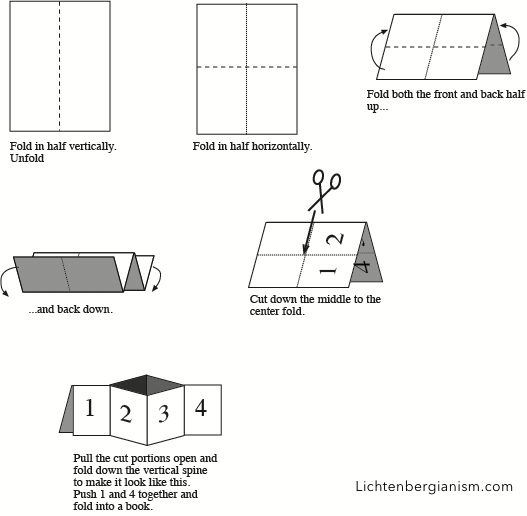 'origami' shaped book instructions.jpg