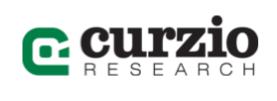 Curzio Research.PNG