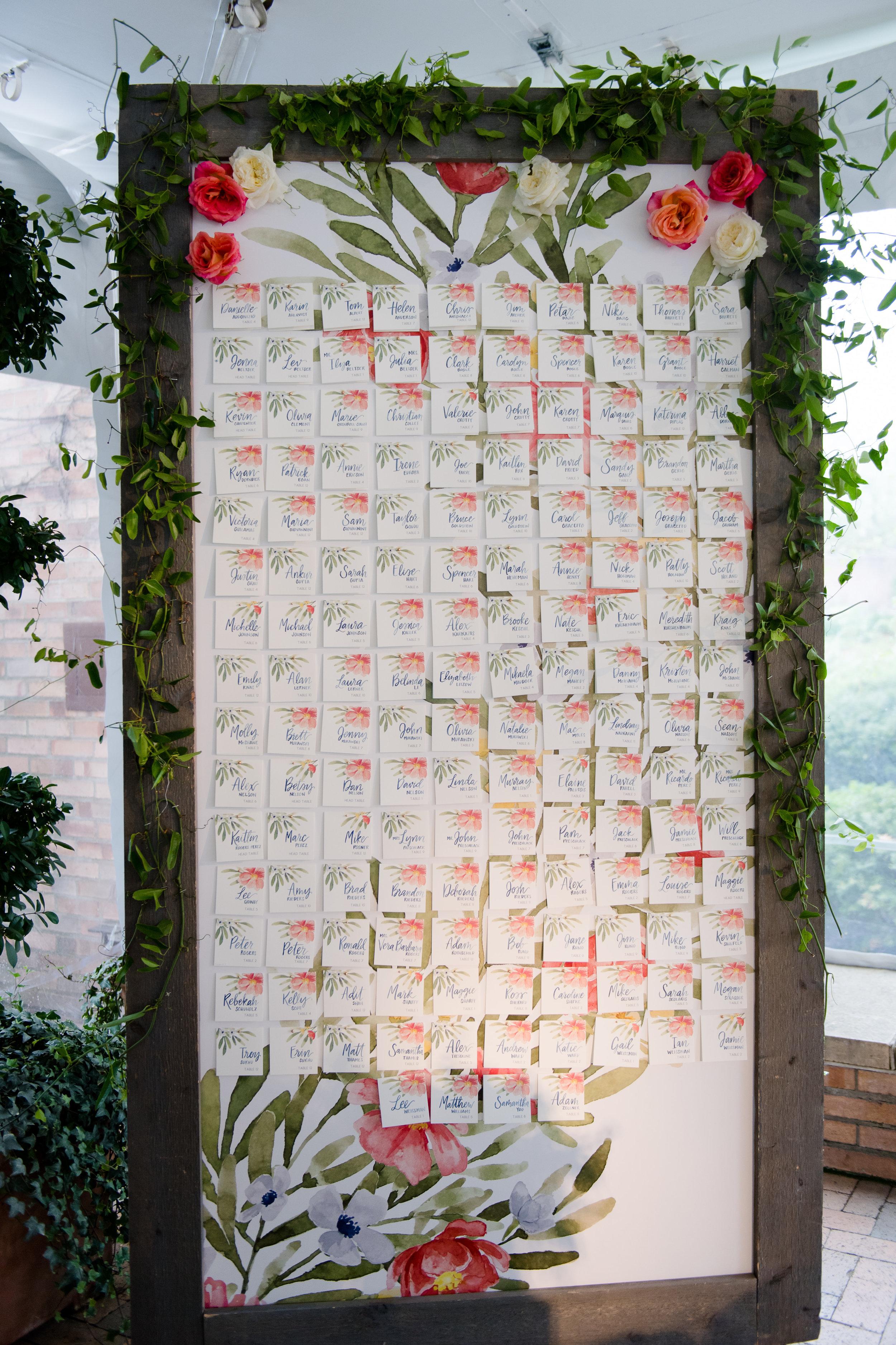 spring wedding at the chicago botanic garden40.jpg