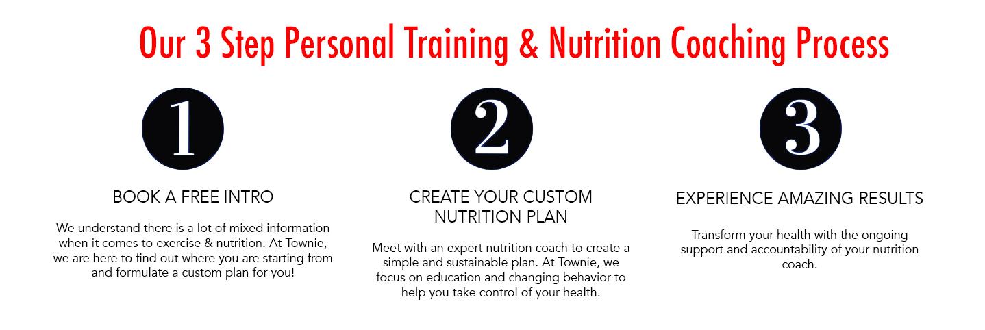 3 step nutrition.jpg