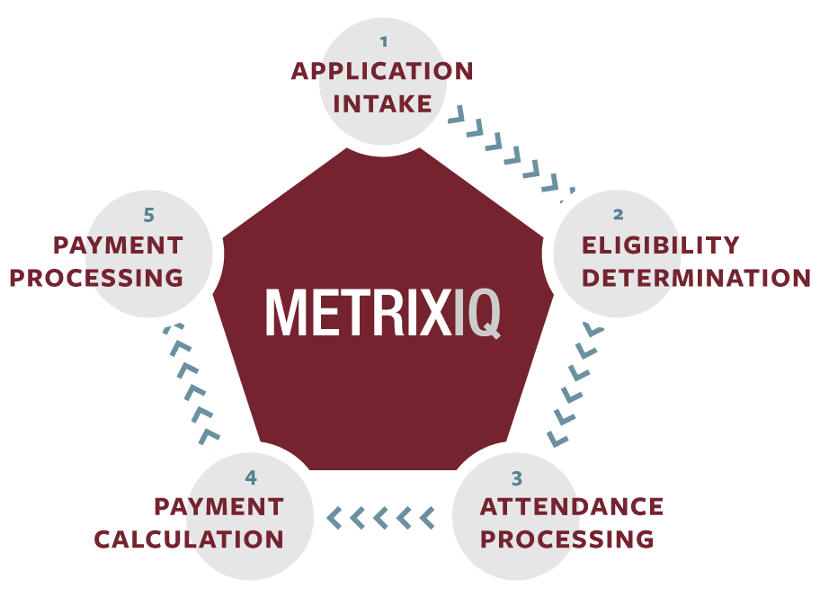 metrixiq-steps-for-success-graphic.png