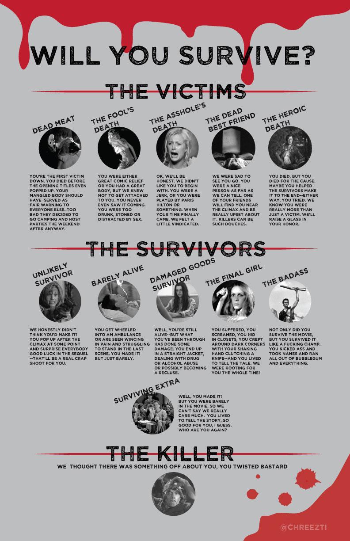 infographicsignedchreezti.jpg