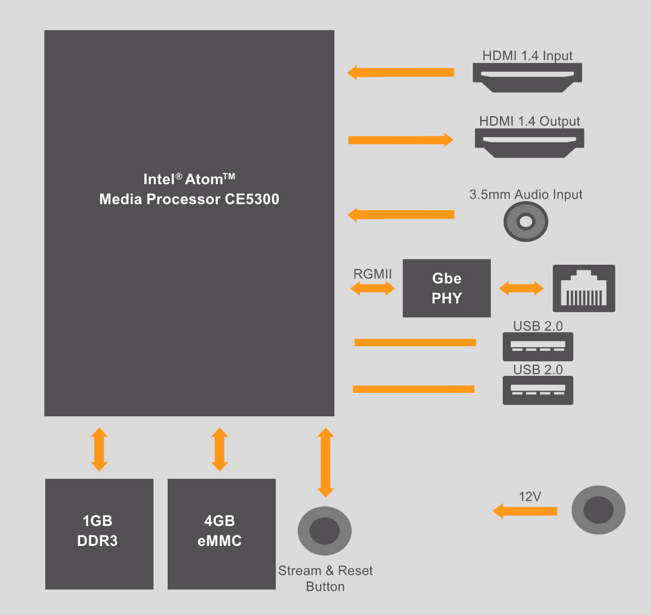 sonora-block-diagram.jpg