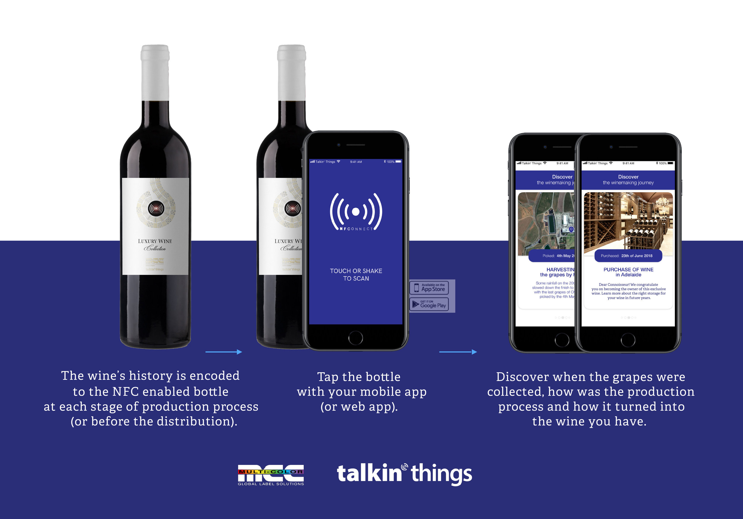 NFC Discover Smart Technology