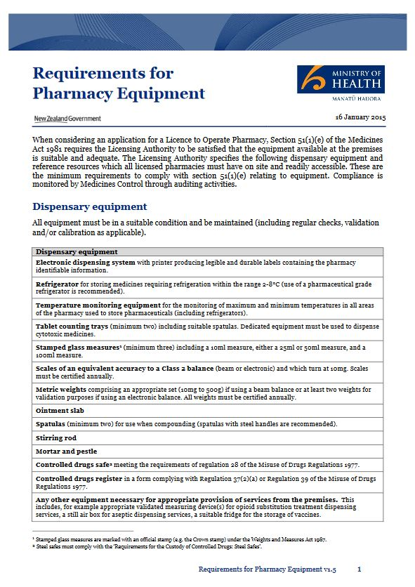 Pharmacy Requirements Image.JPG