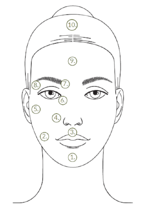 How to perform Ayurvedic face massage - the marma points.