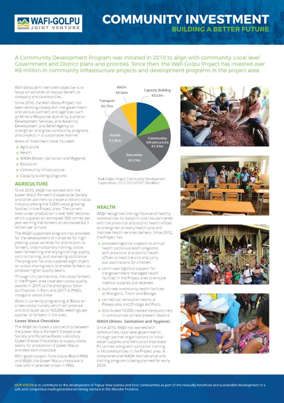 Community Investment -