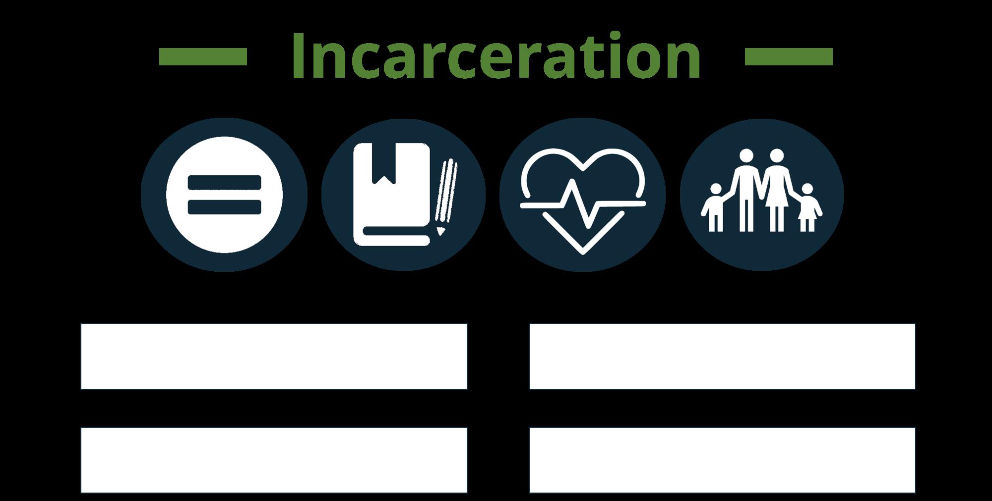 Incarceration.png