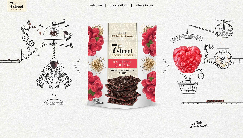 7th Street confections - Raspberry.jpg