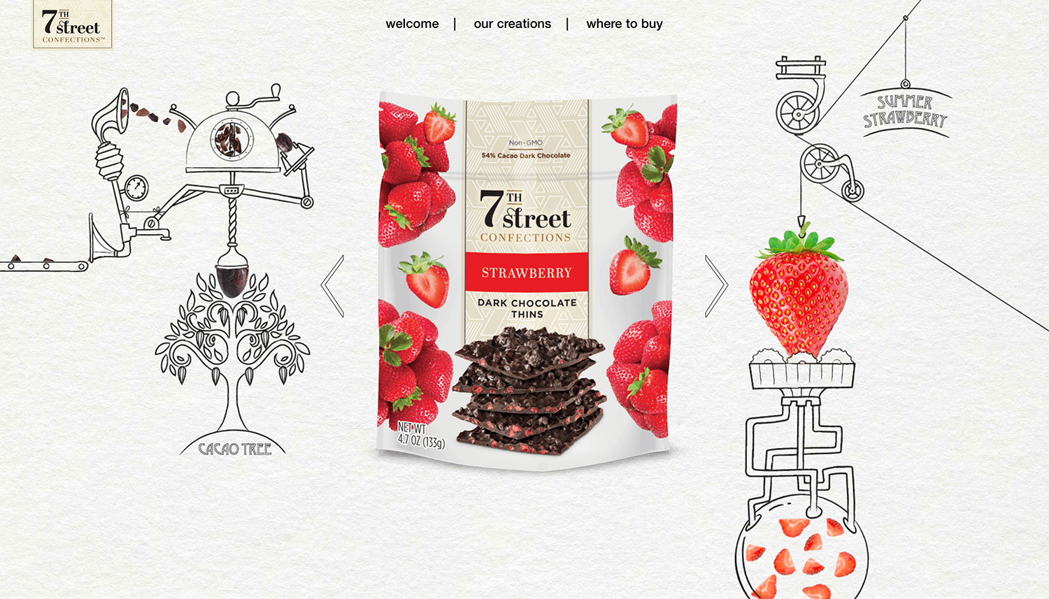 7th Street confections - Strawberry.jpg