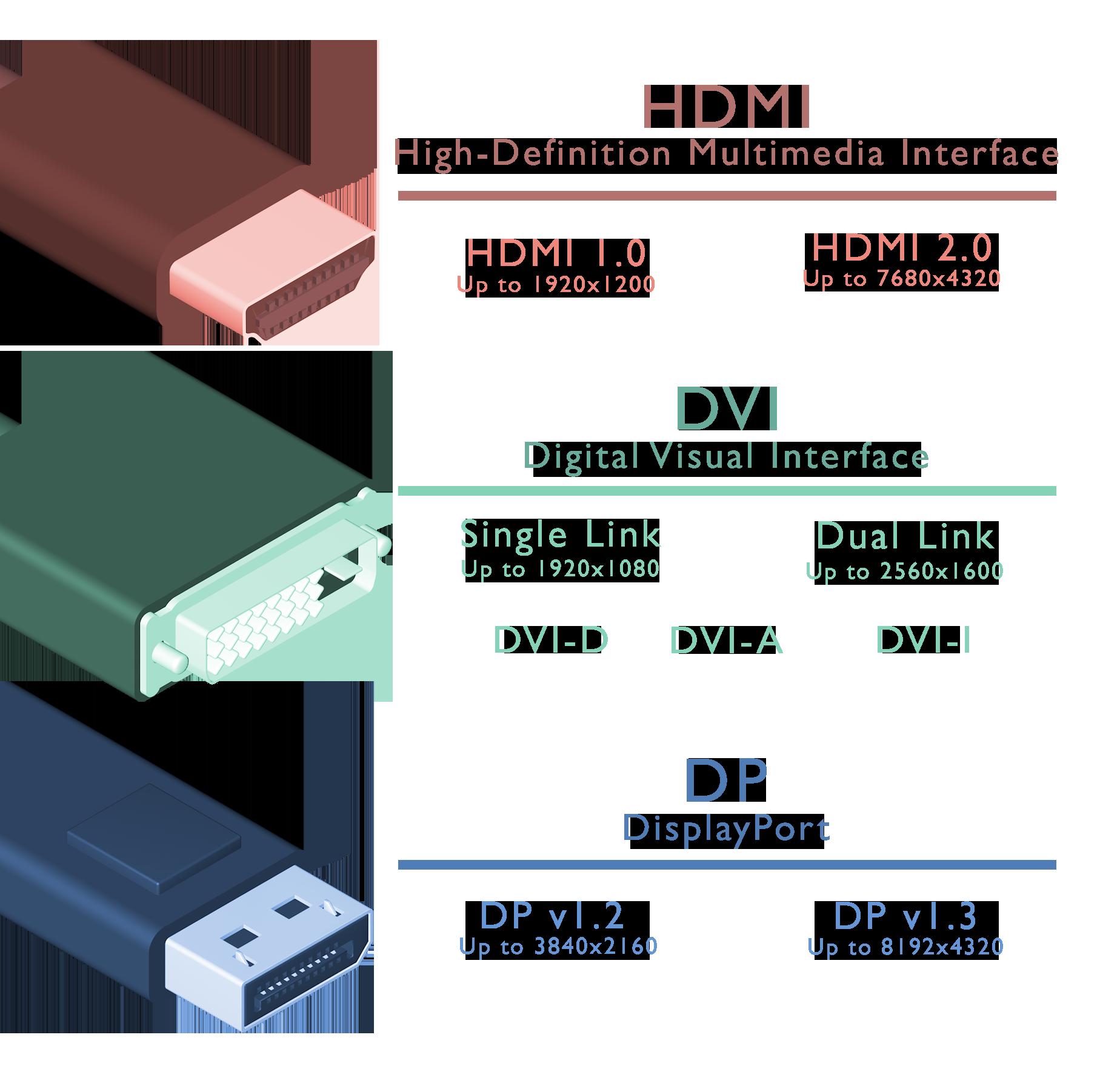 3displayconnectors_WIP3.png