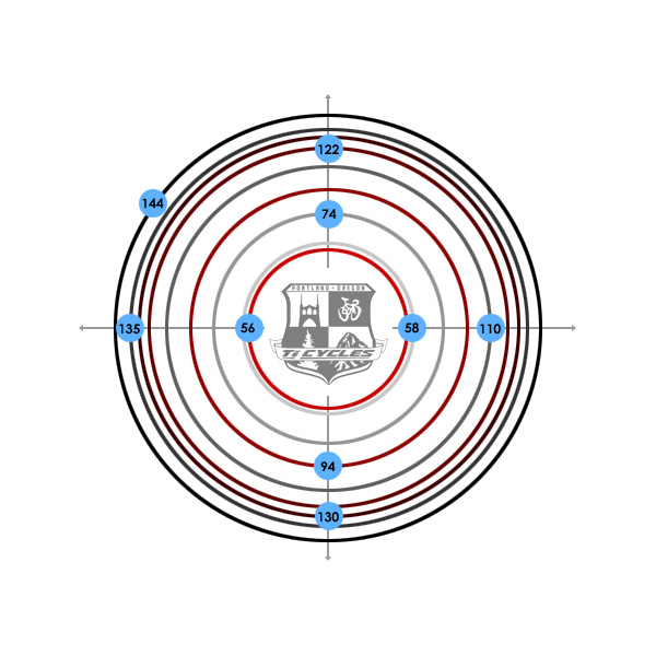 TCF-BCD-Chart.jpg