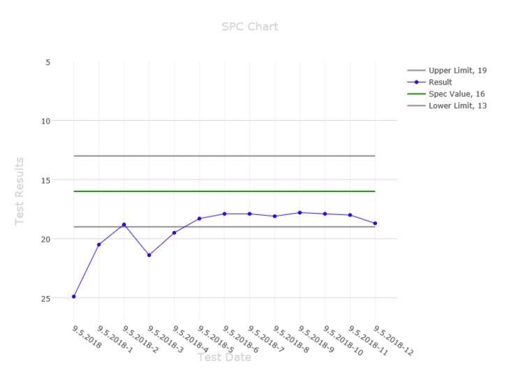 spc_chart.jpg