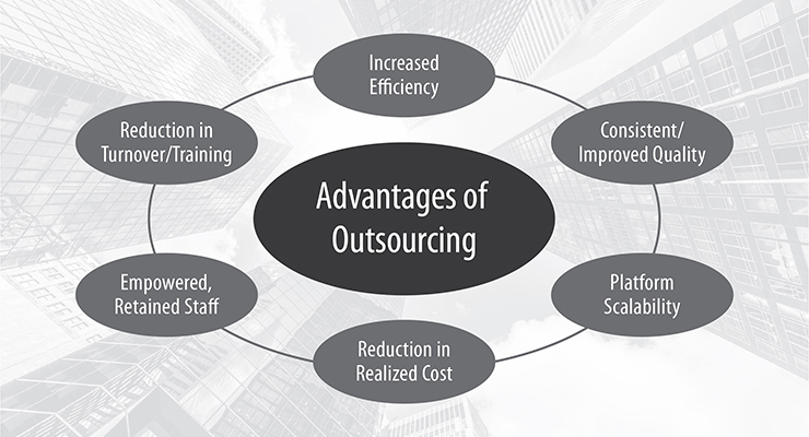 Advantages of Outsourcing_V6_(740x400px)_FINAL.jpg
