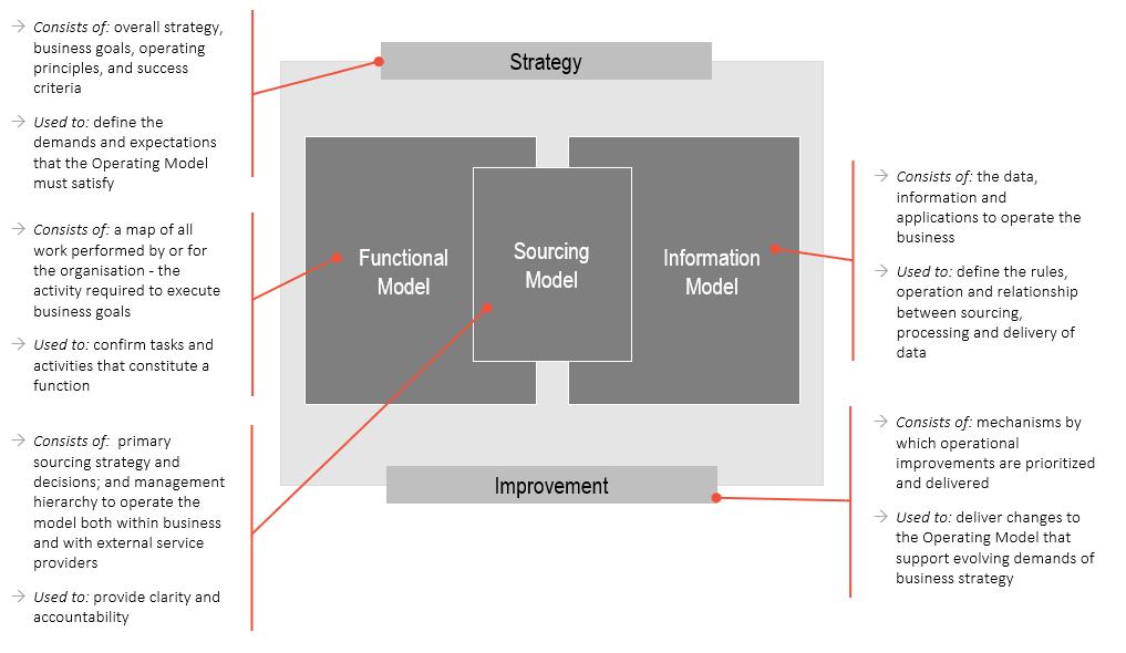 Operating Platform.png