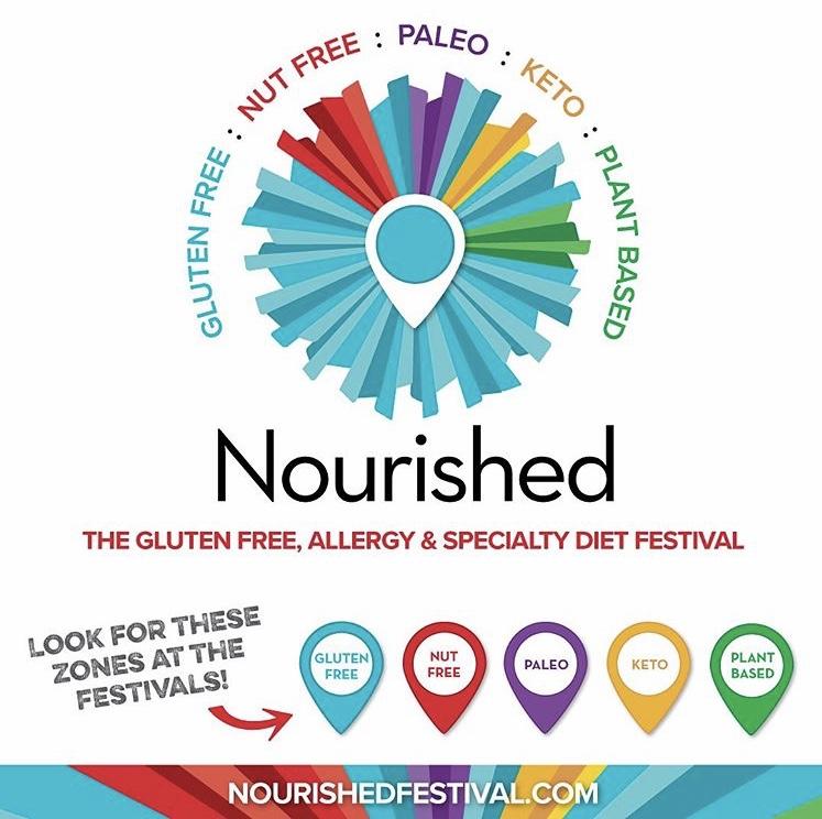Nourished Festival Chicago