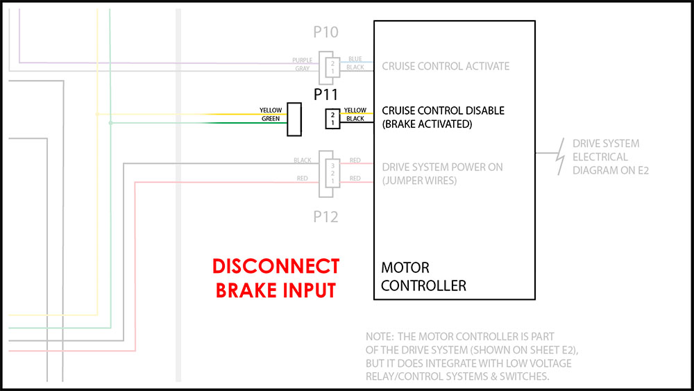 Disconnect modular connector 'P11' - Brake Activated Throttle Inhibitor