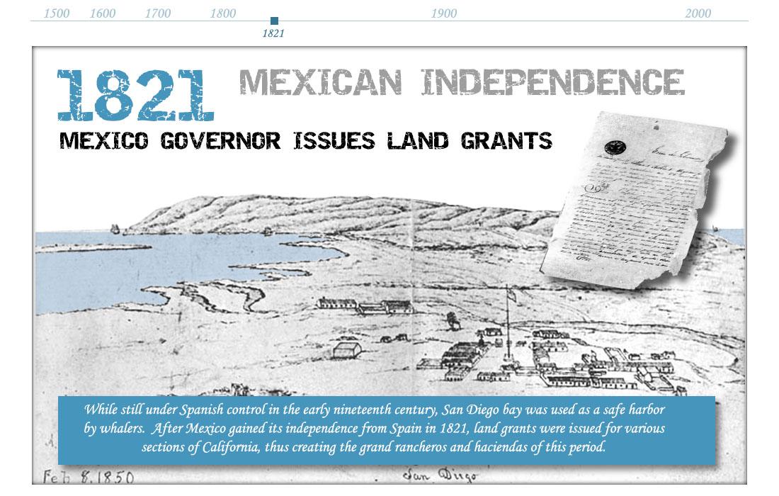 002 Land Grants.jpg