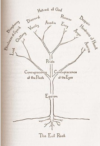 Anatomy of Sin.jpg