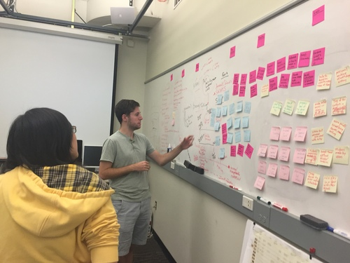 Initial Brainstorming      We individually brainstormed all features we considered to include in our mobile application based on our previous research.