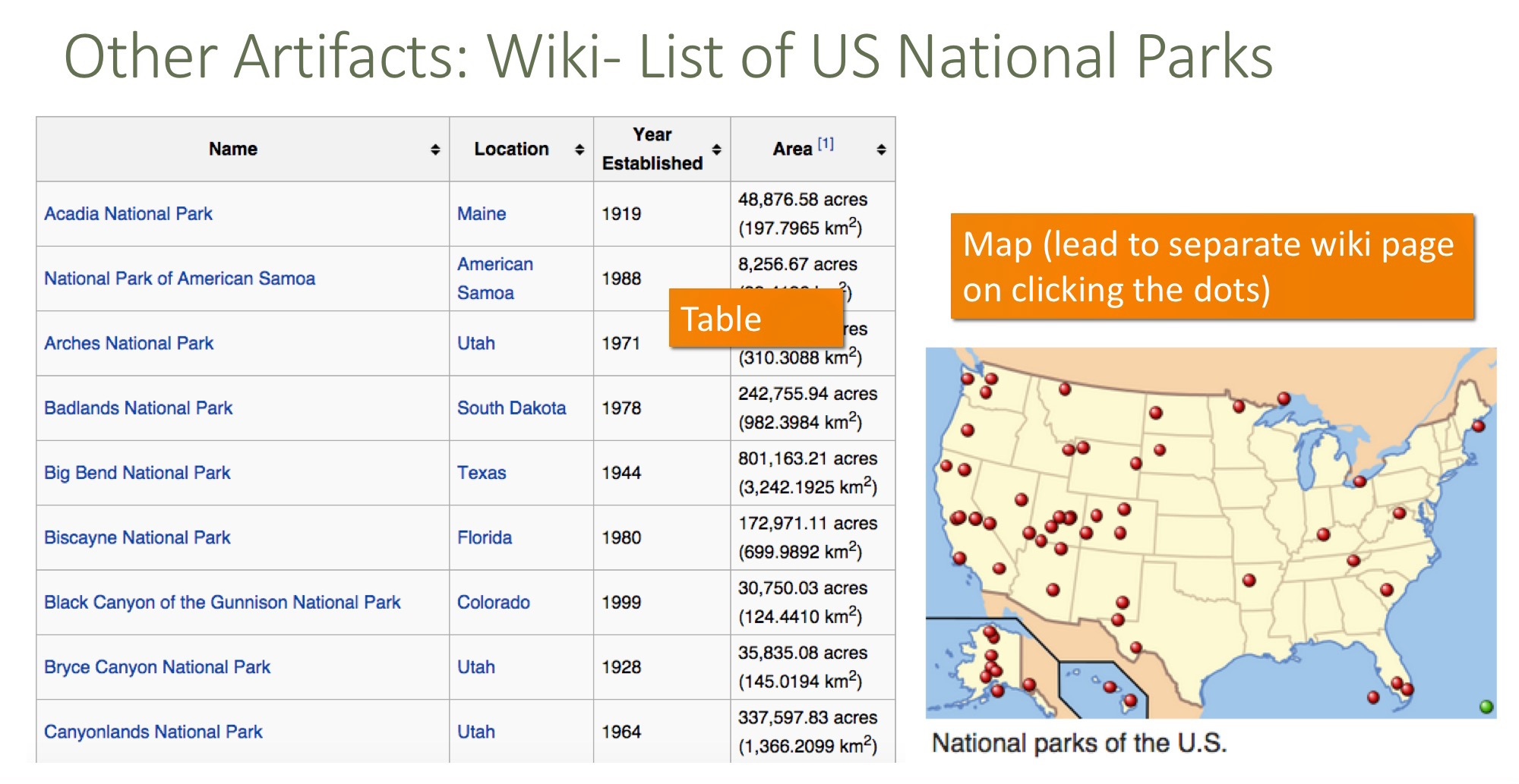 Wiki     Show information in a list and a static map