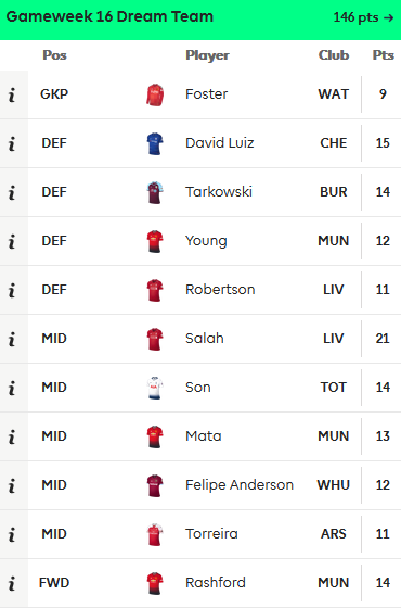 GW16 Dream Team.PNG