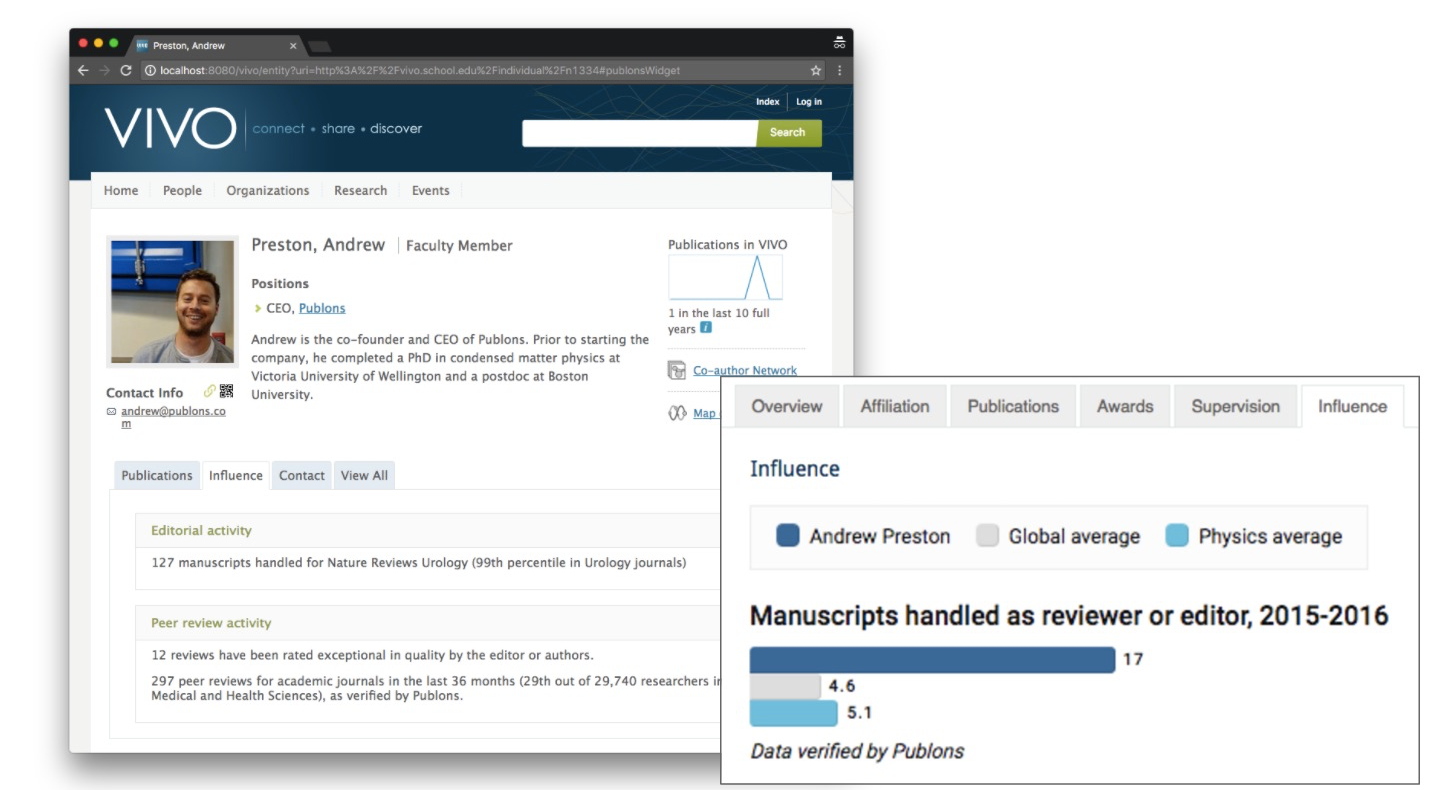Feed review and editorial data directly into researcher profiles