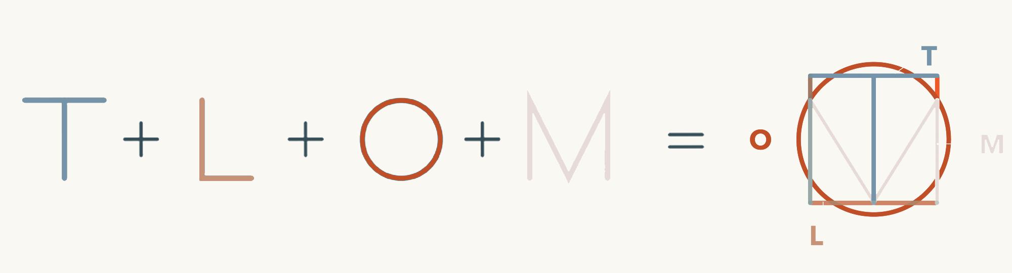 tlom-breakdown-header_MAIN.png