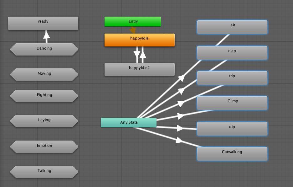 Unity Animator Controller