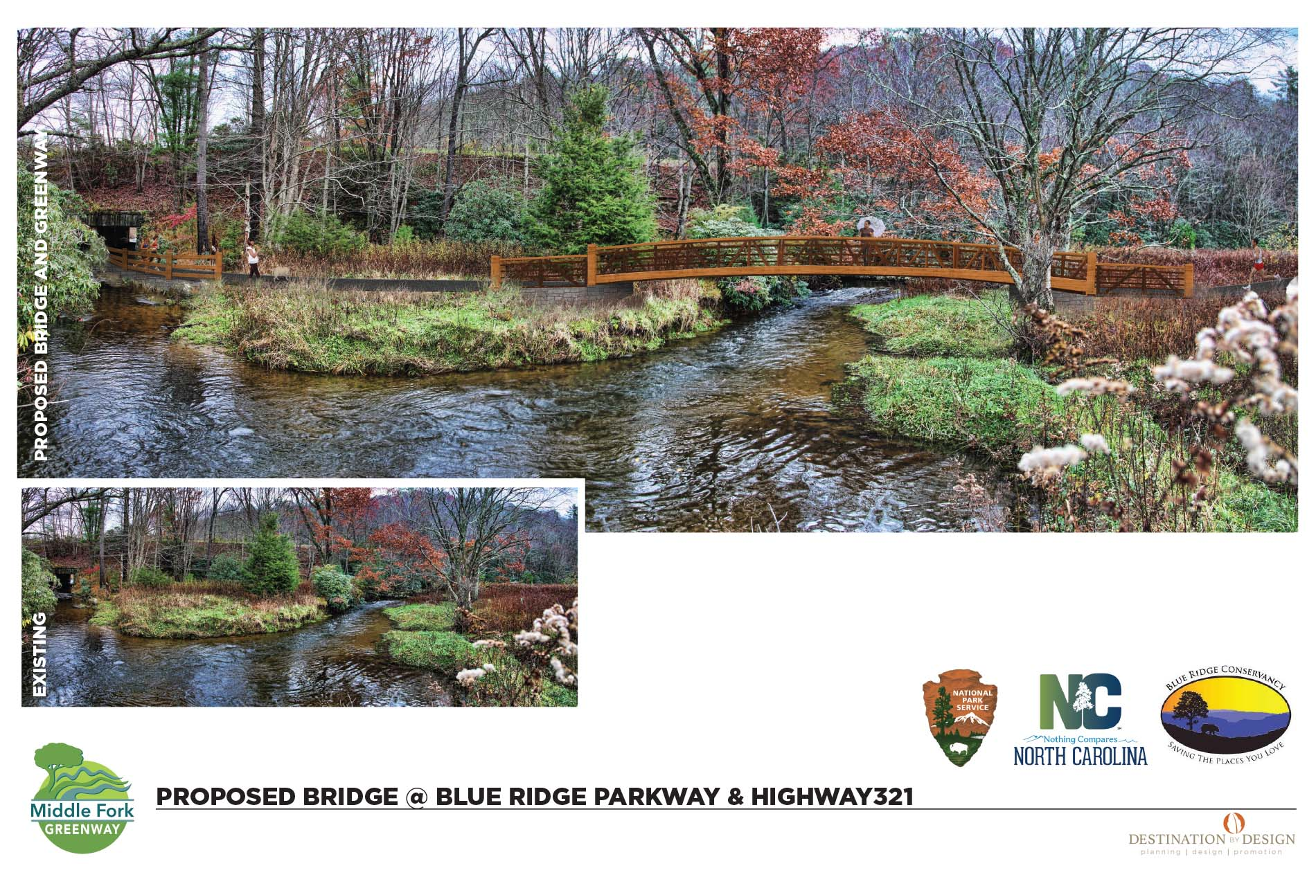 Establishing Boone and Blowing Rock's Gateway Greenway