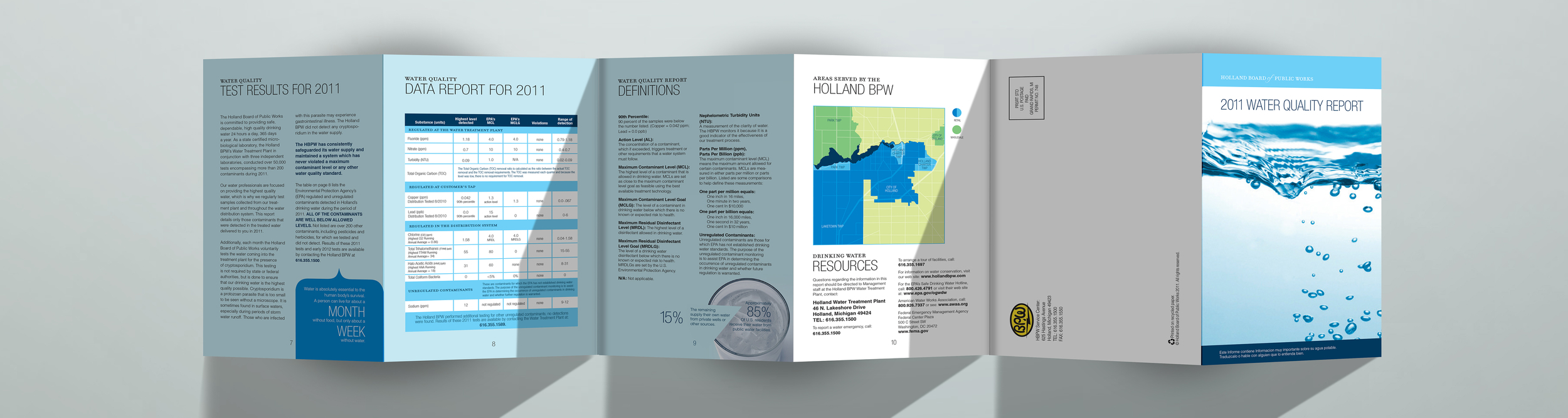 HOLLAND WATER REPORT