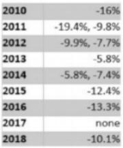 blog chart 201802.jpg
