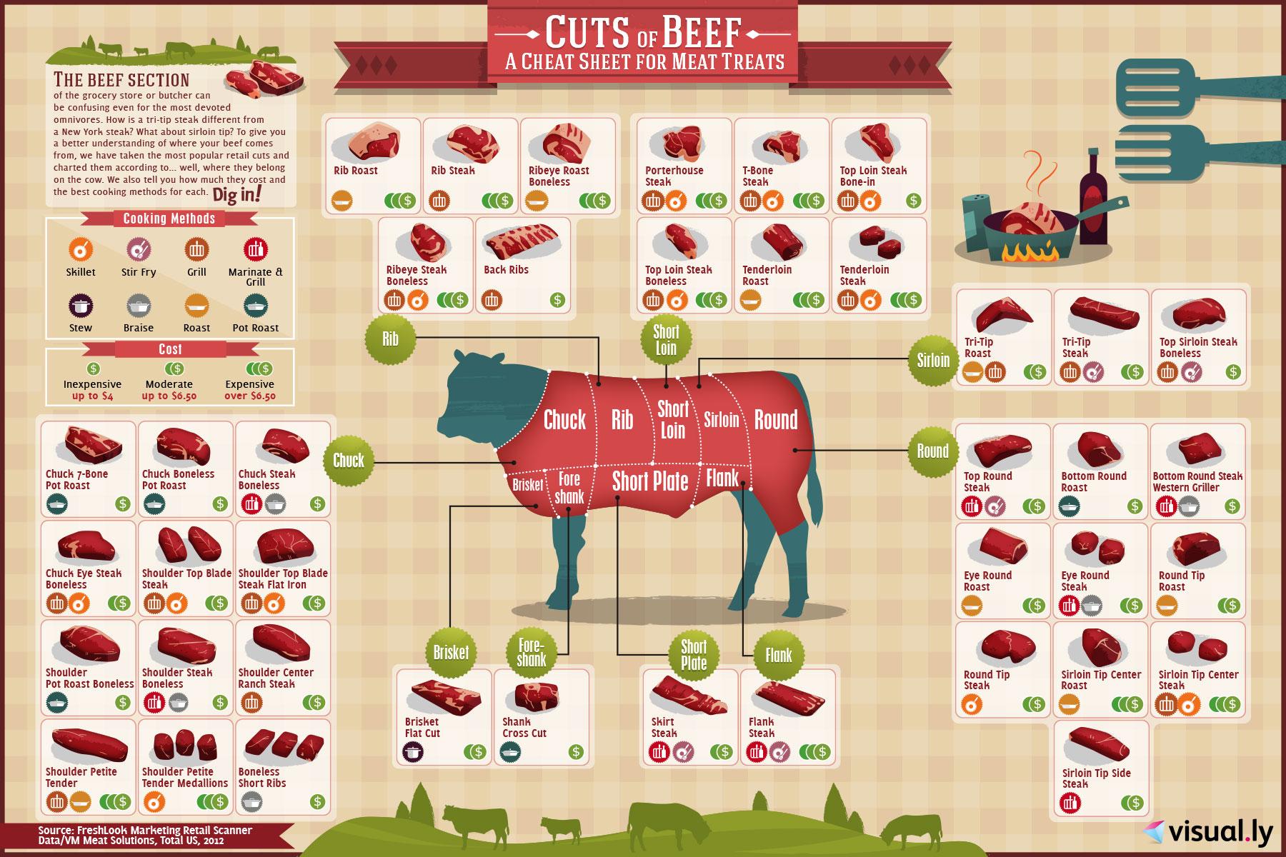 beef-cuts.jpg