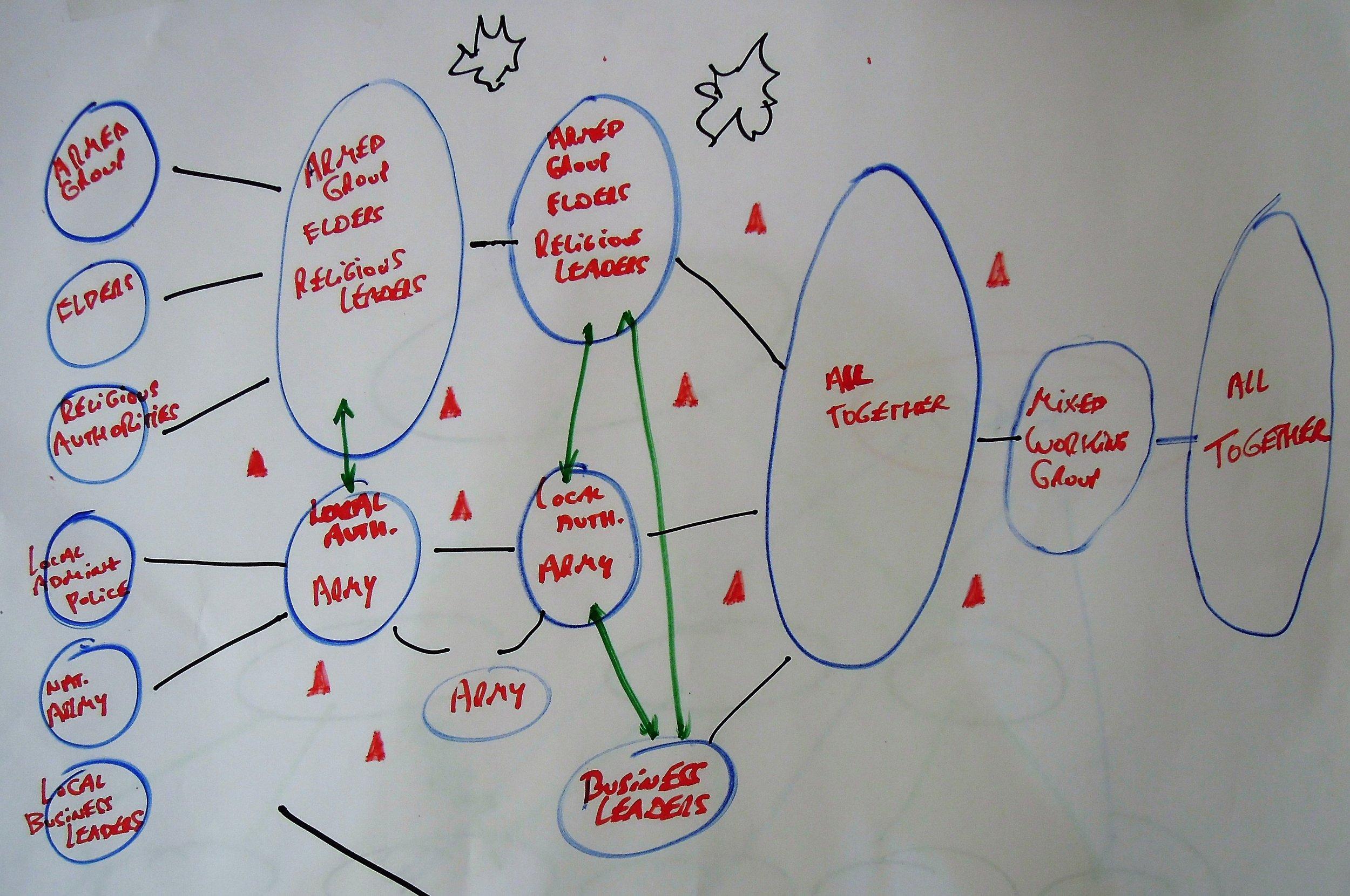 6. Libya mapping (3).jpg