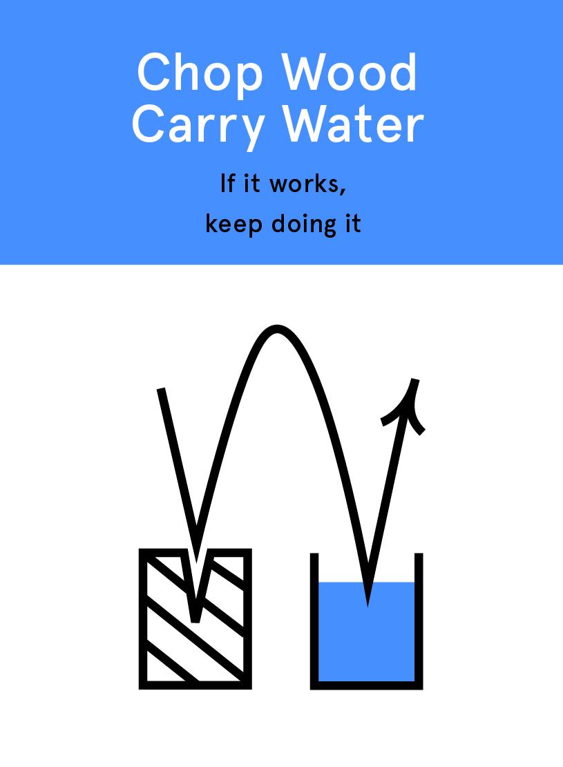 Chop Wood Carry Water.jpg