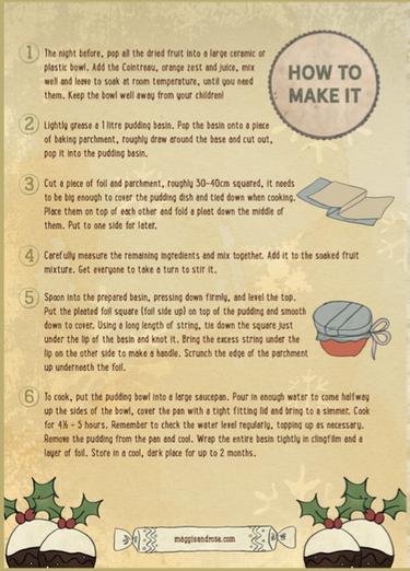 How To Make Christmas Pudding .png