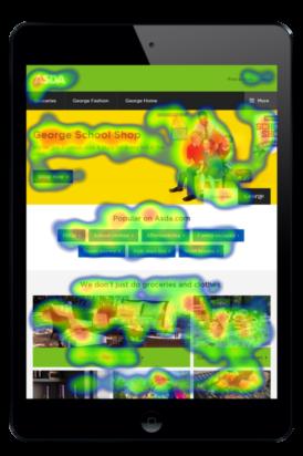 Eye tracking heat map