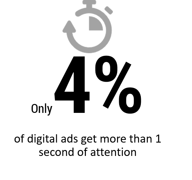 digital-advertising-statistics