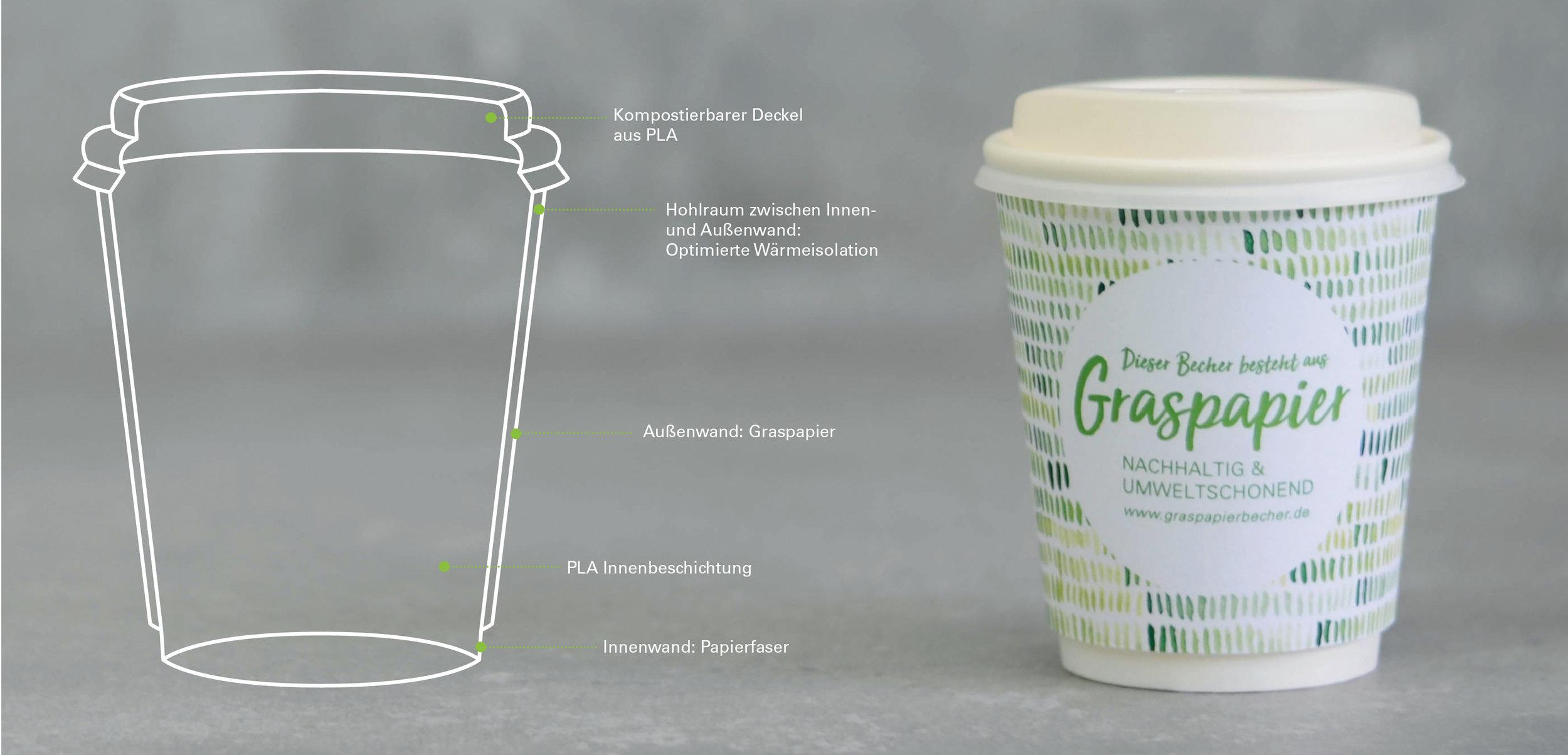Grafik-Graspapier-Webseite.jpg