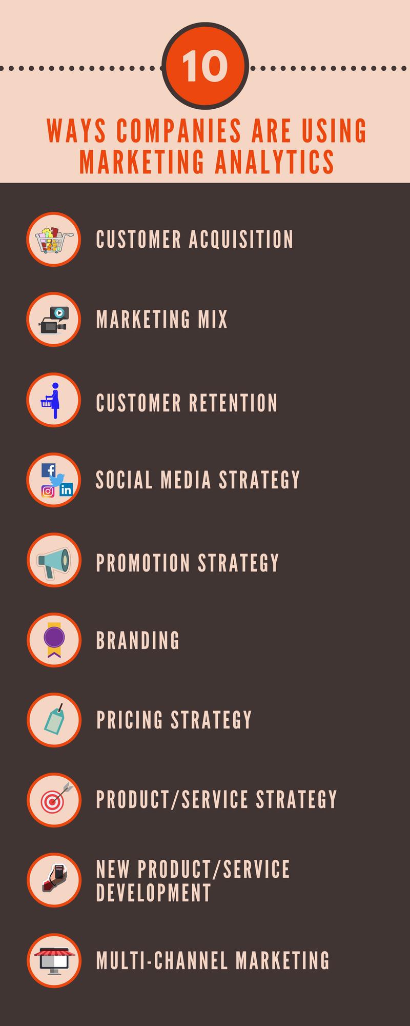 Marketing analytics.jpg