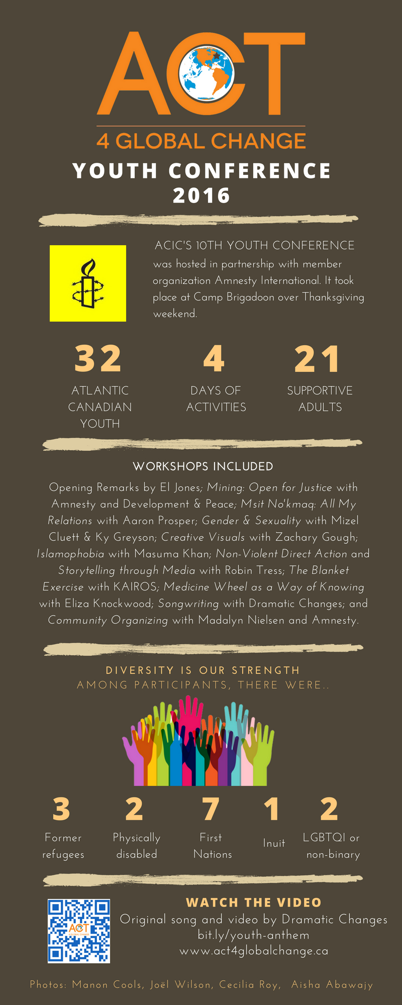 youth conference infographic.jpg