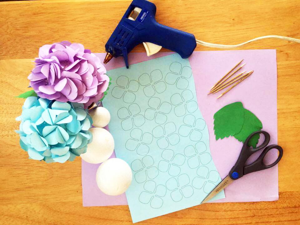Materiales / Tools