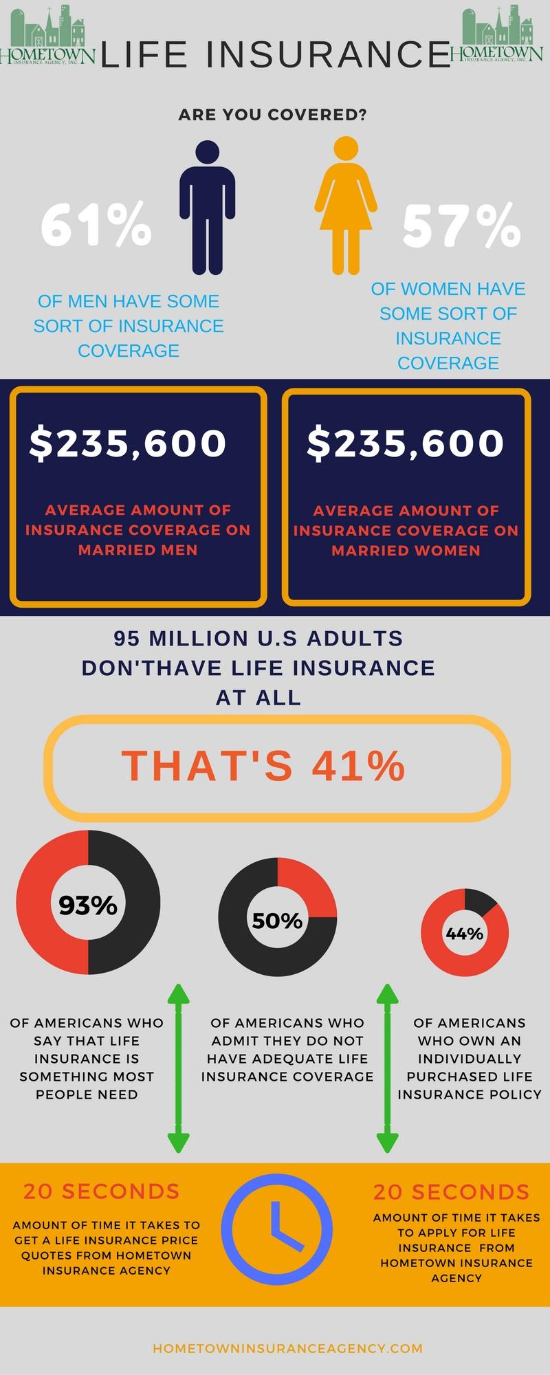 Life Insurance Infographics (1).jpg