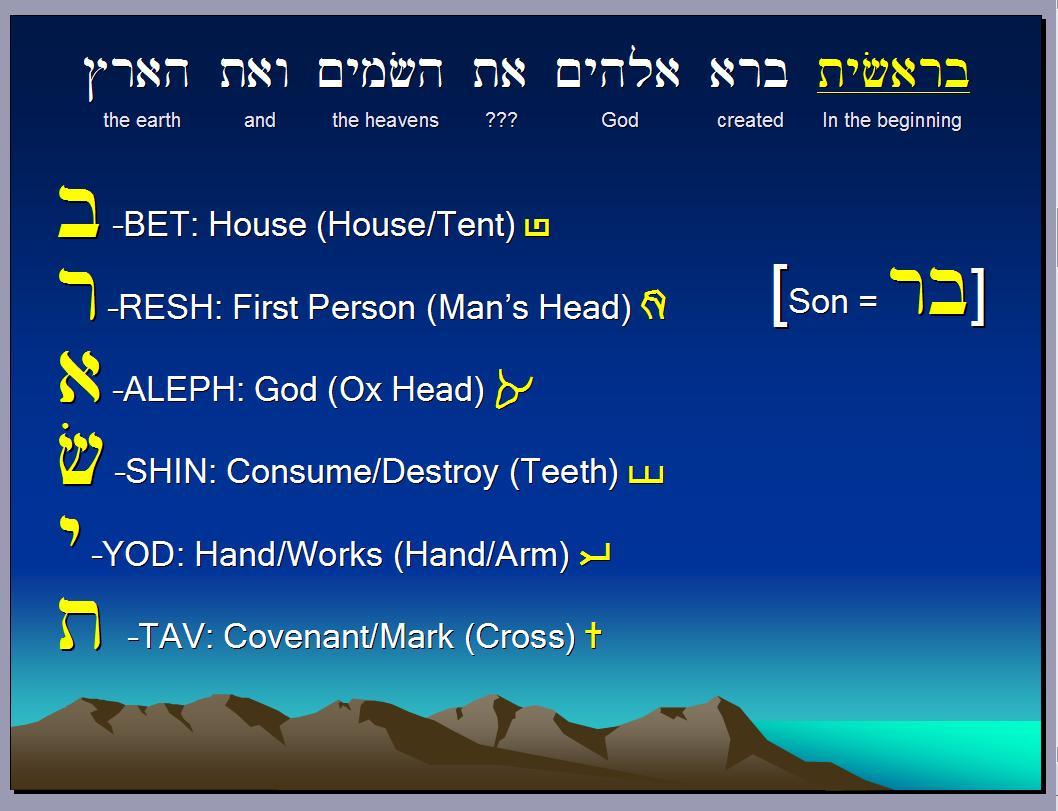 Genesis 1:1. In the beginning...