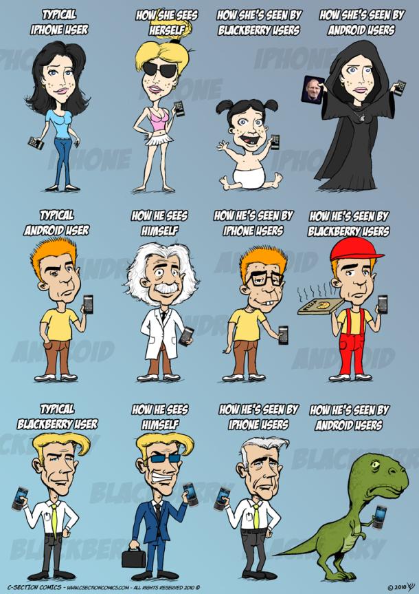 Smartphone User Stereotypes.