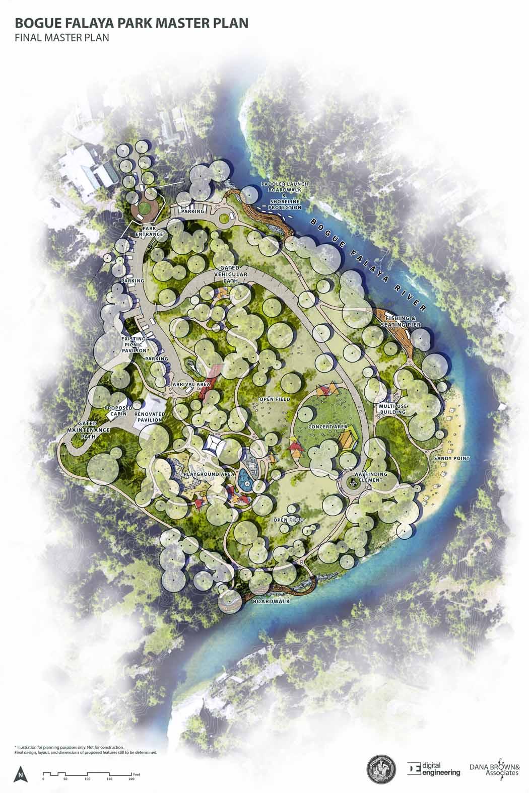 Bogue Falaya Park Master Plan