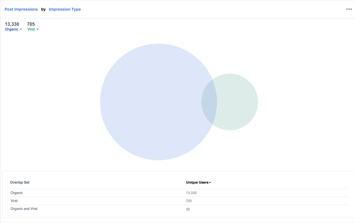 facebook-analytics-beta-image.png